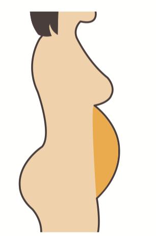types-d'amour poignées-abdomen